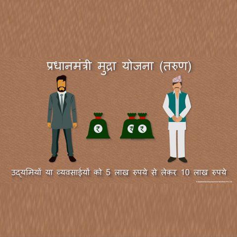 18 Pradhan Mantri Mudra Yojana (Tarun)